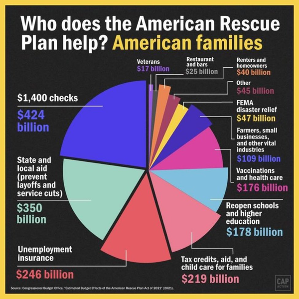 Who does the American Rescue Plan help? American Families.
